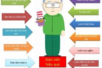 11 Thói quen của người giáo viên hiệu quả